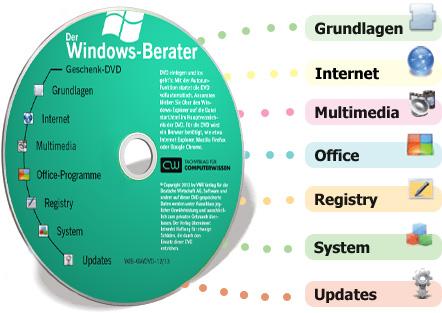 Die Windows-Berater-Dankeschön-DVD • Grundlagen • Internet • Multimedia • Office • Registry • System • Updates